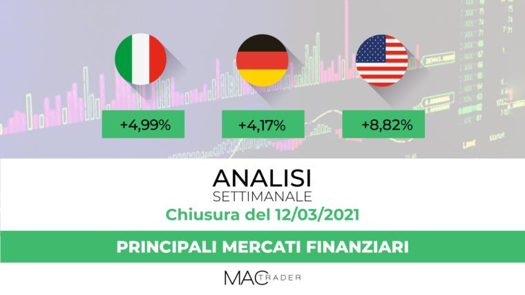 Analisi dei principali mercati finanziari alla chiusura del 12 Marzo 2021