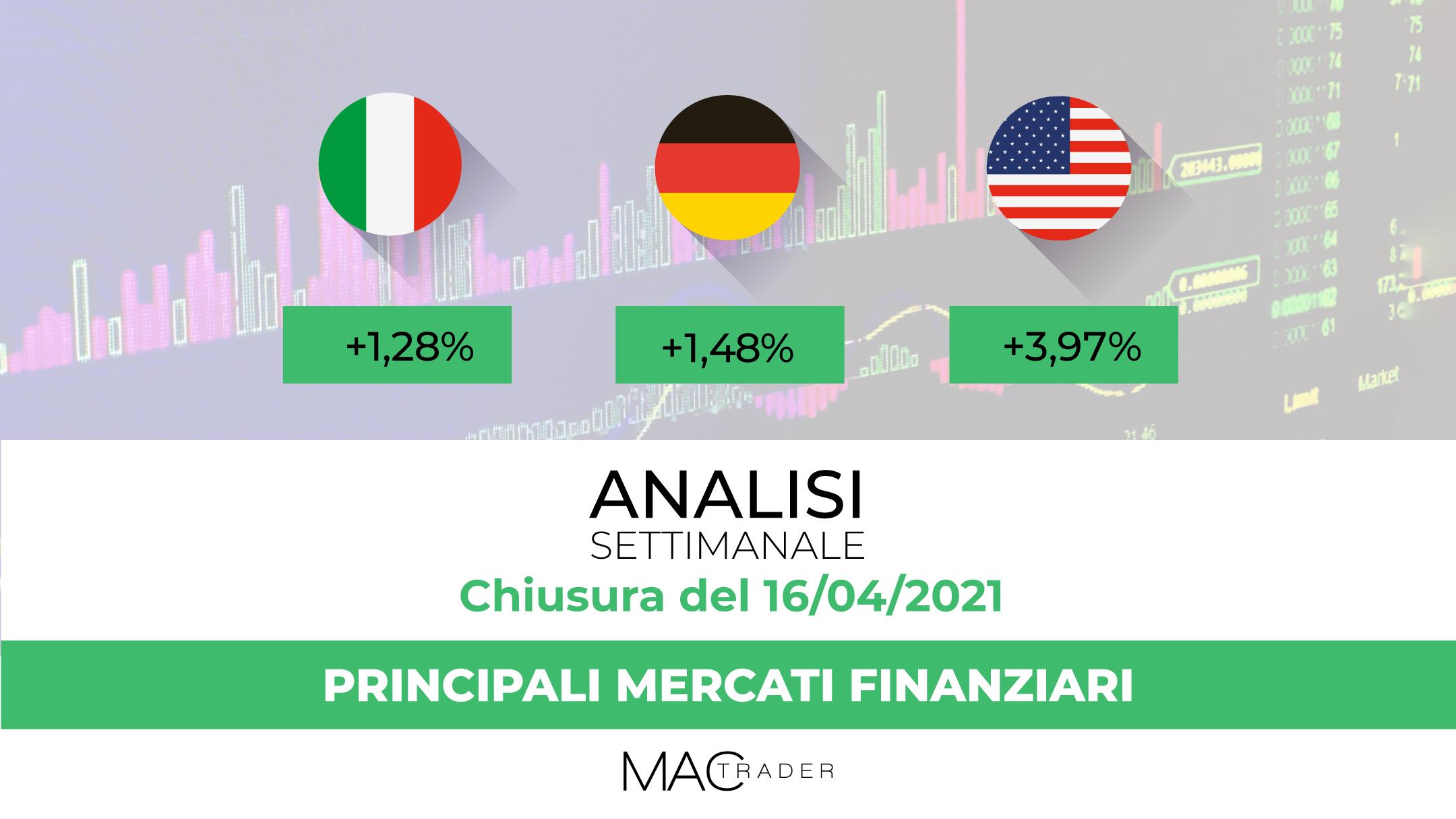 Analisi settimanale dei principali mercati finanziari alla chiusura del 16 Aprile 2021