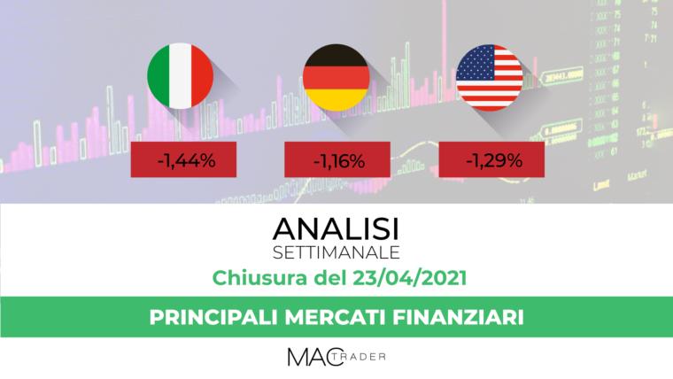 Analisi settimanale dei principali mercati finanziari alla chiusura del 23 Aprile 2021