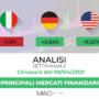 Analisi settimanale dei principali mercati finanziari alla chiusura del 9 Aprile 2021