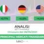 Analisi settimanale dei principali mercati finanziari alla chiusura del 28 Maggio 2021
