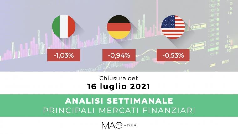 Analisi settimanale dei principali mercati finanziari alla chiusura del 16 Luglio 2021