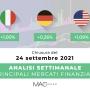 Analisi settimanale dei principali mercati finanziari alla chiusura del 24 Settembre 2021